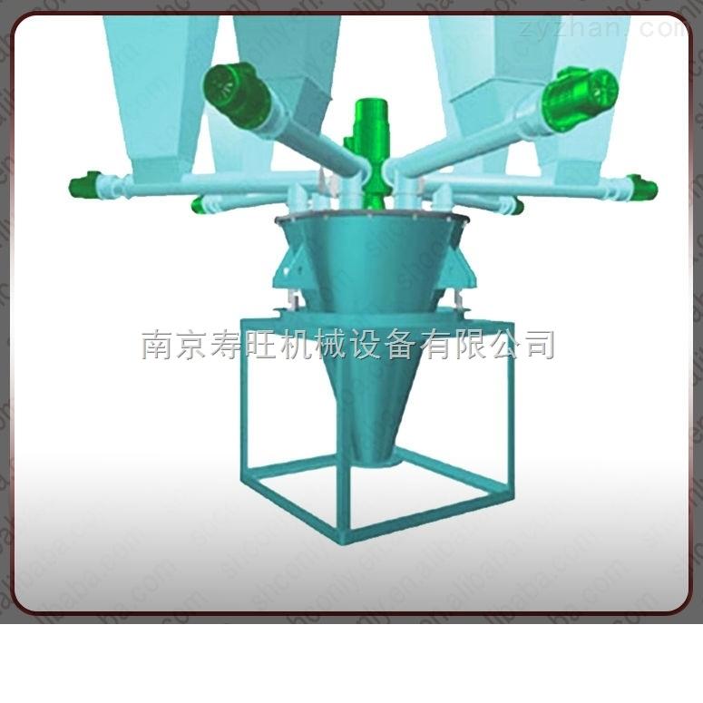 南京自动称重配料系统