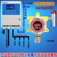 炼钢厂车间有毒氨气气体报警器,有害气体报警器安装位置有什么规定
