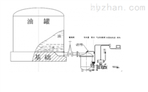 KQS-J型罐用机械切水器