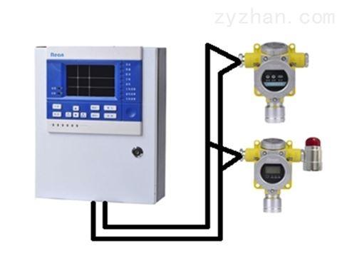一氧化碳气体探测器 现场LED浓度显示