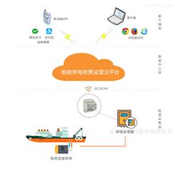 Acrelcloud-9000物联网技术充电设备收费运营云平台系统